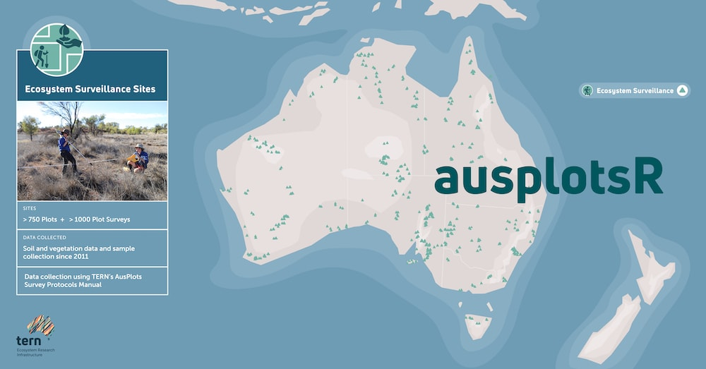 Researcher opportunity: new ausplotsR is available now!